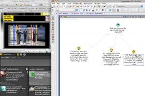 Dialogue Mapping from video stream
