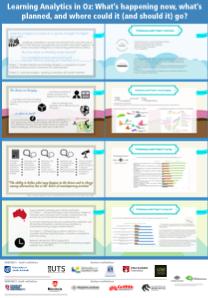 Uni South Australia LAK15 poster (click for full pdf)